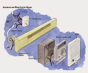 Electric Work Heaters Cadet Double Pole 16 Amp 208 240 Volt