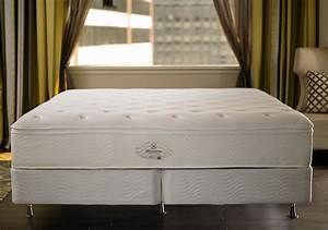 Mattress box spring cover box spring box spring covers for Bed bug mattress and box spring cover sets