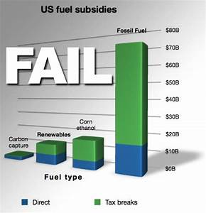 Energy Tax Breaks Wiki Launched | CleanTechnica