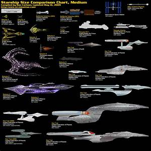 Star Ship Size Comparison Charts Off Topic Comic Vine
