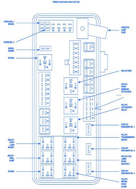Dodge Fuse Diagram by Dodge Magnum 2005 Fuse Box Block Circuit Breaker Diagram