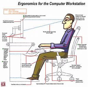 1000+ images about Ergonomics on Pinterest | Carpal tunnel ...  Ergonomic