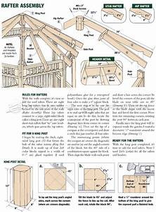 Garden Gazebo Plans • WoodArchivist