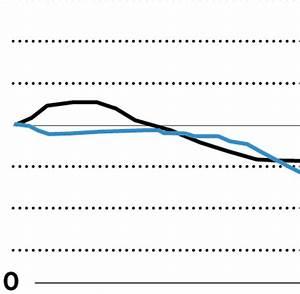 Handelsspanne Berechnen : gewinn berechnen formel ~ Themetempest.com Abrechnung