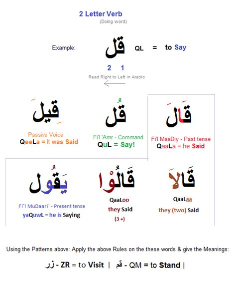 learn arabic tables latest  nov