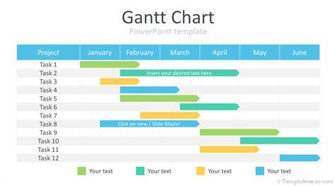gantt chart powerpoint template templateswisecom