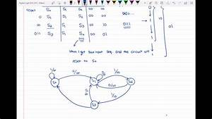 Mealy Sequential Circuit State Graph And State Table