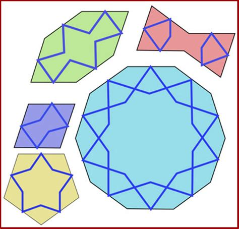 girih tiles mathematical model of i tmad ud daulah