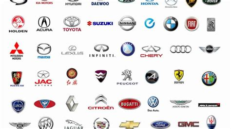 Top 5 World's Biggest Car Manufacturers