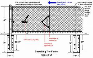 Stretch Woven Wire Fence Fencing  Chain Link Stretcher