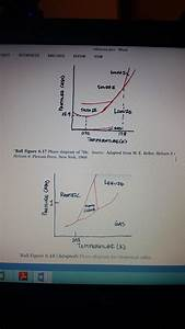 Solved  The Phase Diagram For Elemental Sulfur Is Shown In