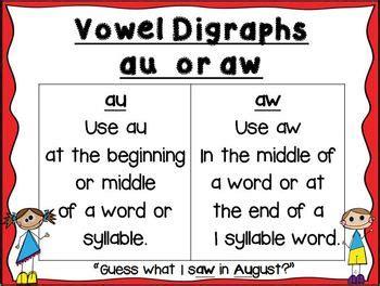 vowel digraph au  aw word list builder