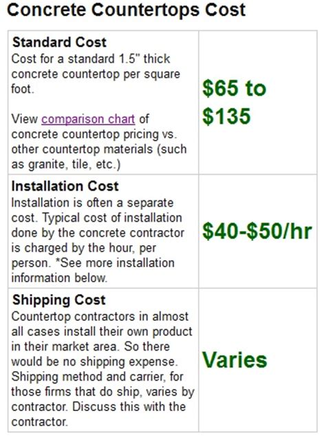 17 best images about concrete prices on