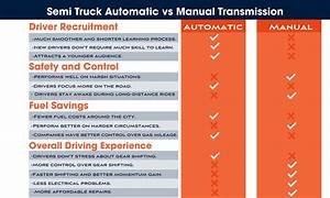 Semi Truck Automatic Vs Manual Transmission  Which One