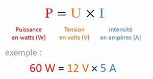 Formule Puissance Electrique : quelques notions de base sur l 39 lectricit unit s de mesure ~ Dode.kayakingforconservation.com Idées de Décoration