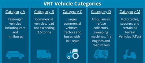 Vrt Calculator & Vrt Vehicle Categories
