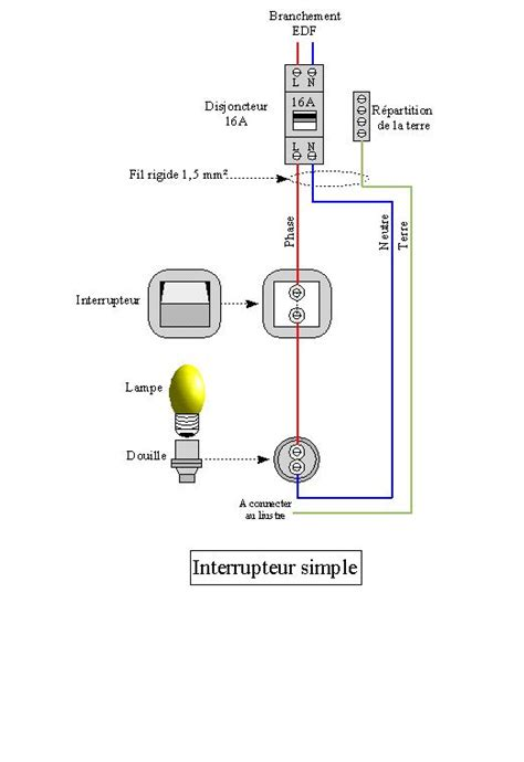 sch 233 ma 233 lectrique interrupteur schema electrique