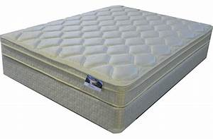 grainger best value pillow top mattress sale With cheap pillow top mattress sets
