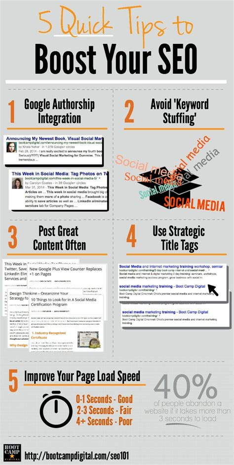 Seo Optimization Tips by 5 Tips To Boost Your Seo Infographic