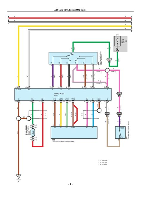 Magnificent 95 Dodge 2500 Wiring Diagram Component - Wiring Ideas ...