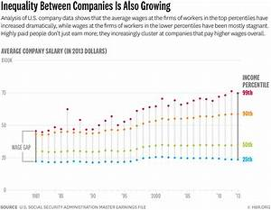 Corporations in the Age of Inequality