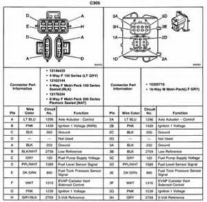 pontiac bonneville radio wiring diagram  similiar pontiac montana radio wiring diagram keywords on 2003 pontiac bonneville radio wiring diagram