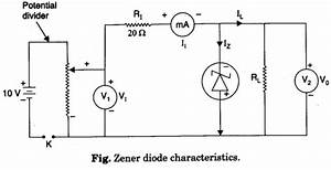 To Draw The Characteristic Curve Of A Zener Diode And To