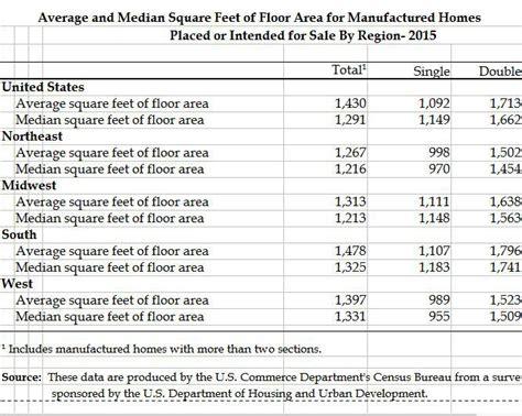 find   manufactured home floor plan