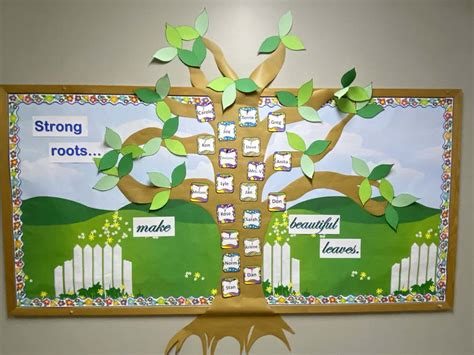 update  wisconsin adventist schools  covid