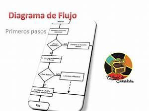 Como Hacer Un Diagrama De Flujo Primeros Pasos