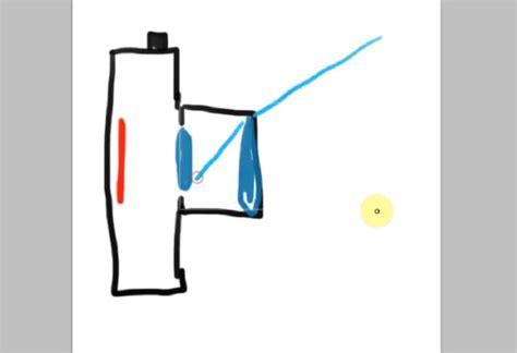Dslr Vs Mirrorless Camera Explored  Product Reviews Net