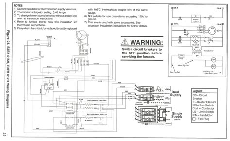 nordyne control board wiring diagram free download