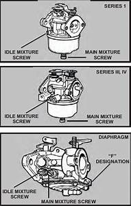 Tecumseh Lawn Mower Carburetor Diagram