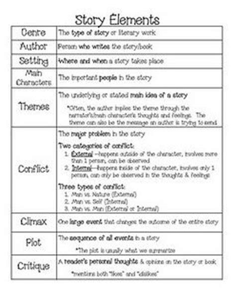Best 25+ Story Elements Ideas On Pinterest  Story Elements Activities, Story Elements Worksheet