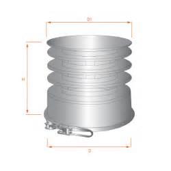 Chapeau Inox Pour Tubage : chapeau anti refoulement double paroi r novation 200 250 ~ Edinachiropracticcenter.com Idées de Décoration