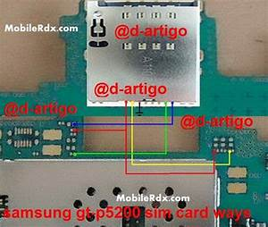 All Gsm Solution   Samsung Hardware