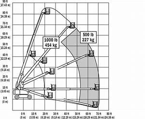 800s Telescopic Boom Lift