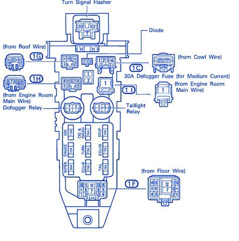 92 Toyotum Camry Fuse Box Diagram by Toyota Celica 1991 Turn Signal Fuse Box Block Circuit
