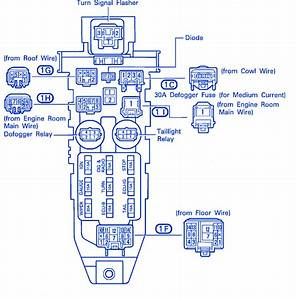 Toyota Red Celica 1991 Turn Signal Fuse Box  Block Circuit Breaker Diagram