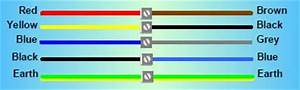 Color Coded Three Phase Wiring Diagram : building electrical wiring color codes ~ A.2002-acura-tl-radio.info Haus und Dekorationen