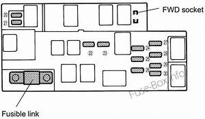 Fuse Box Diagram  U0026gt  Subaru Impreza  2001