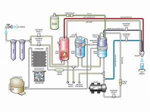 Water Dispenser System Schematic