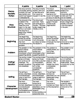 realistic fiction writing rubric  kimberly lumzy tpt