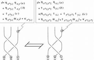 Reidemeister Moves And The Quandle Algebra Definition