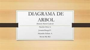 Ejemplos Diagrama De Arbol