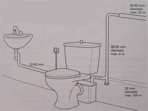 Concealed Valve Shower by Plumbing Articles Above Ground Discharge Systems