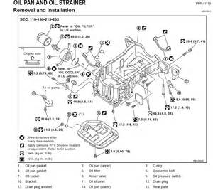 similiar 2006 chevy impala engine diagram keywords engine diagram furthermore 2006 chevy impala engine mount besides 2006