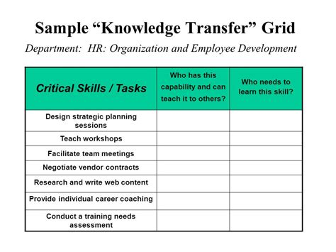 Transfer Ppt Template To Word by Knowledge Transfer Plan Template