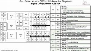 Ford Crown Victoria  2003-2012  Fuse Box Diagrams