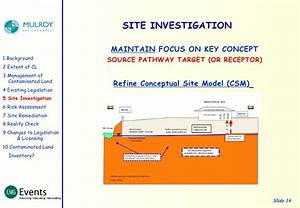 28 conceptual site model template conceptual site model With conceptual site model template